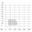 Inserti CNMG HRF TUNGALOY TURNLINE