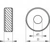 Moletas por deformación KERFOLG ROUGH - Tipo BR 45°