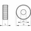 Moletas por deformación KERFOLG ROUGH - Tipo AA