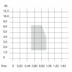 Inserts CNMM 120408-CM2 KERFOLG TURN